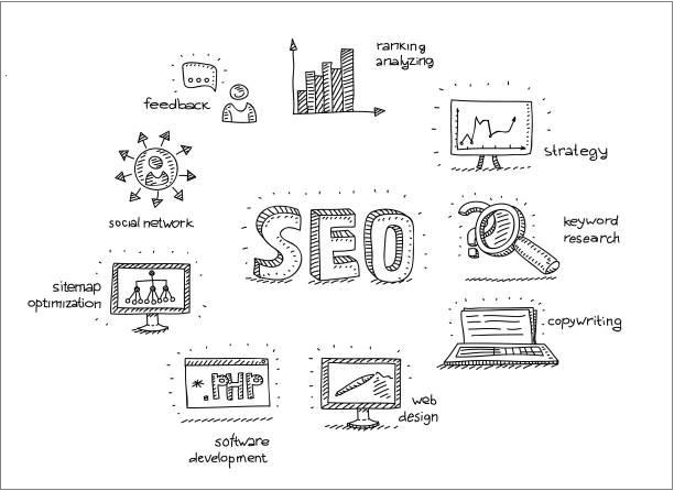 off-site SEO with success