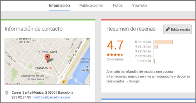 Google-Business-with-Google+-and-YouTube